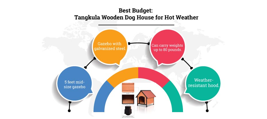 tangkula wooden dog house for hot weather