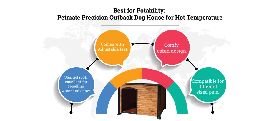 petmate precision outback dog house for hot temperature