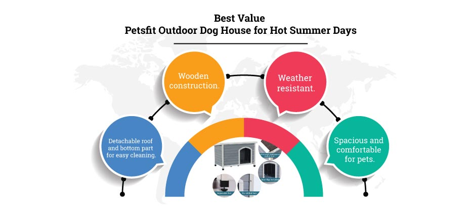 petsfit outdoor dog house for hot summer