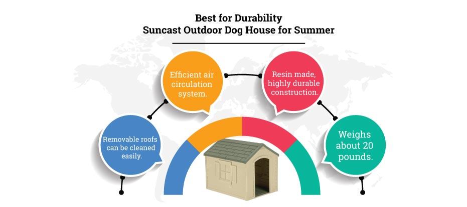 Suncast outdoor dog house for summer