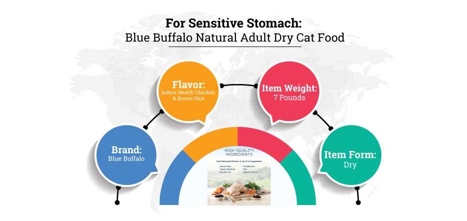 blue buffalo natural adult dry cat food